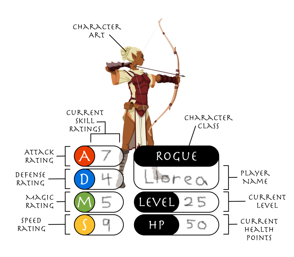 Rules Page Diagram
