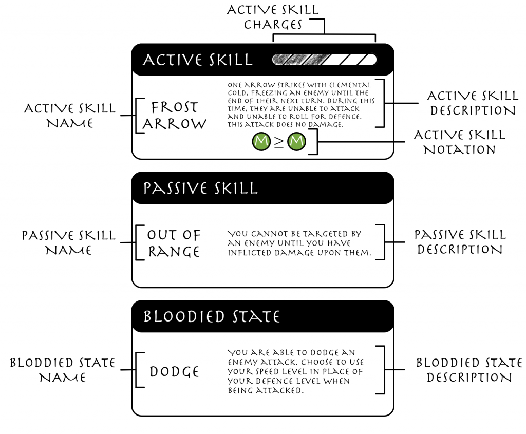 Rules Page Diagram Back